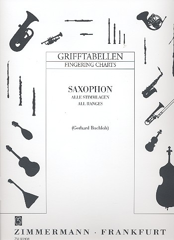 Fingering charts for Saxophon all ranges